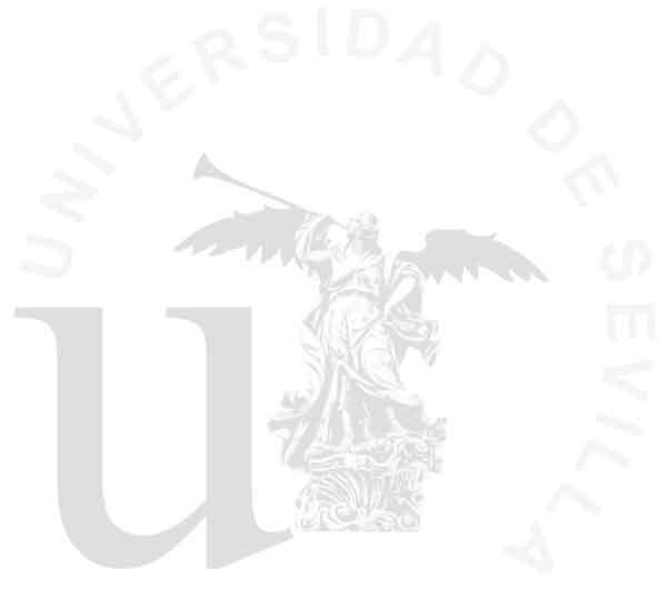 Étude sur l'effet de l'extrait de Graviola sur la douleur chronique, le diabète et le cancer par l'Université de Séville